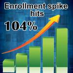 SDO Parañaque enrollment spike hits 104%